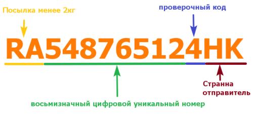 trek-nomer-ne-otslezhivaetsya-s-aliekspress2